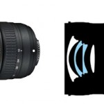 Nikon Officially Announced the Nikkor 18-35mm f/3.5-4.5G ED Lens