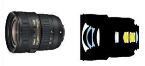 Nikkor-18-35mm-f3.5-4.5G-ED-lens