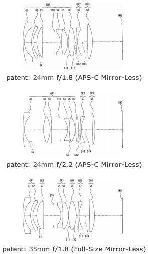 Sony-35mm-f1.8-E-mount-full-frame-lens-patent