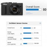 Nikon Coolpix A Sensor Review by DxOMark