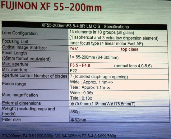 Fujifilm-XF-55-200mm-f3.5-4.8-R-LM-OIS-lens-specs-01