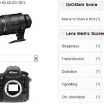 AF-S NIKKOR 70-200mm f/2.8G ED VR II Lens Test Results