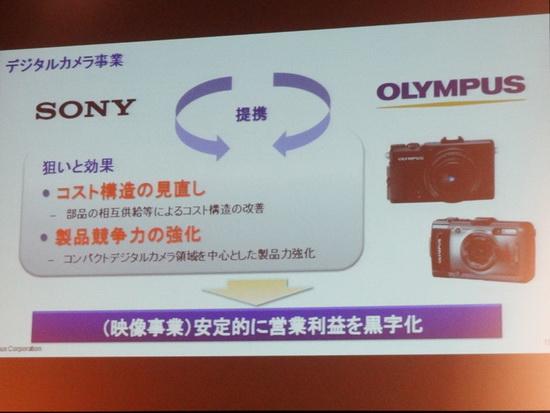 olympus-400mm-f4-lens-sony-a-mount