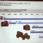 Zeiss Roadmap for a New Lens Line – Full Frame Zeiss Lenses?