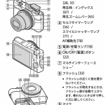 Sony RX200 / RX100 MKII First Manual Images