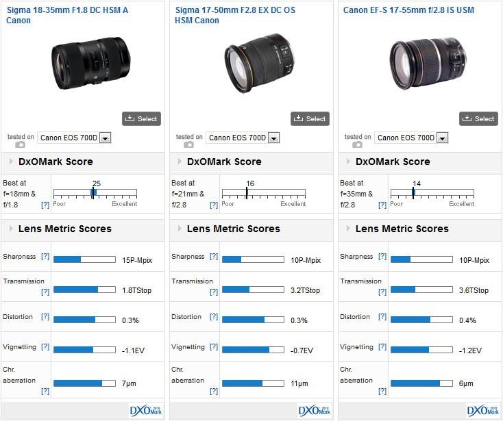 sigma-18-35mm-f1.8-dc-hsm-lesn-test-02