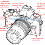 Olympus E-M1 Camera Parts and Controls Design