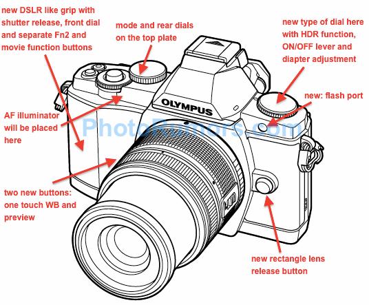 Olympus-E-M1-camera-design
