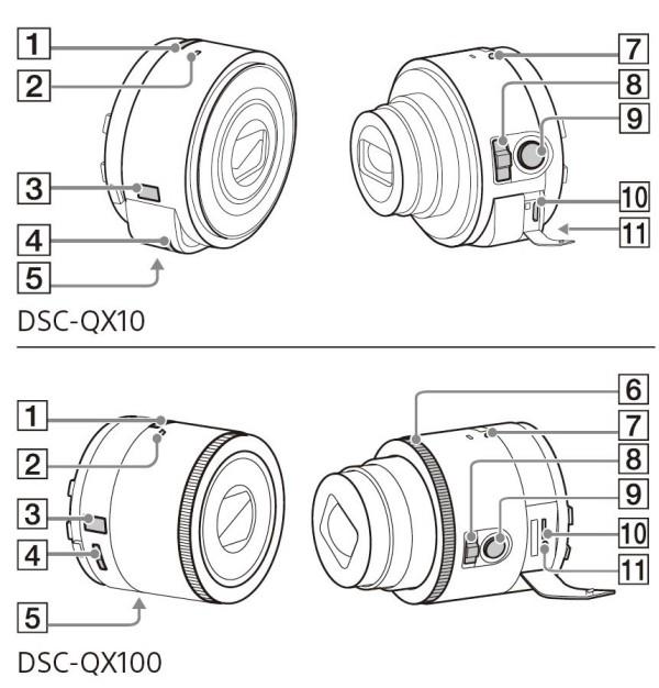 Sony-DSC-QX10-QX100-Manual-Images