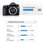 Canon EOS 70D DSLR Camera Test Results [DxOMark]