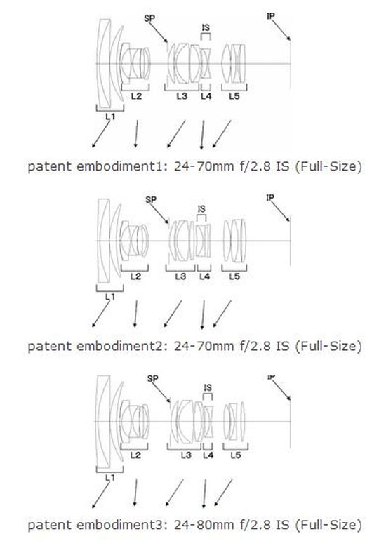 ef-24-70mm-f-2.8-l-is-usm-lens-patent