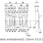 Olympus 15mm f/2.0 Lens Patent