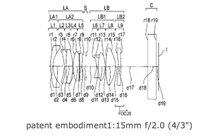 olympus-15mm-patent