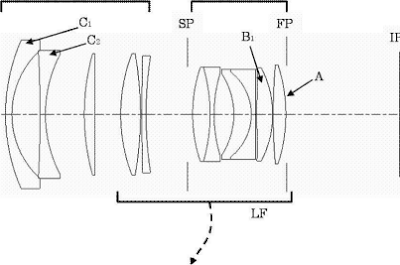 Canon-ef-35mm-f1.4_lens_patent