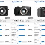 Panasonic GX7 MFT Camera Test Results