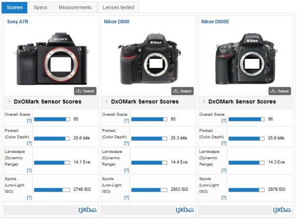 SonyA7R-vs-D800-vs-D800E
