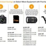 Black Friday 2013 Deals on Nikon Cameras and Lenses