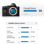 Sony A7r Sensor Performance and Test Results