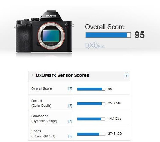 sony-a7r-test-results