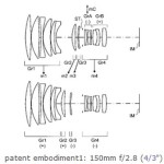 Konica 150mm f/2.8 Micro Four Thirds Lens Patent