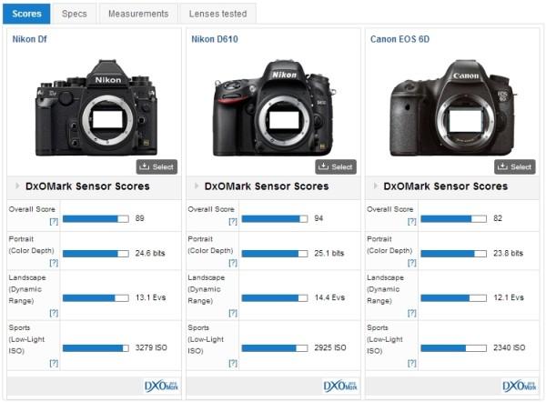 Nikon-Df-Vs-Nikon-D610-Vs-Canon-6d