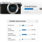 Panasonic GM1 Review : Sensor Performance and Test Results