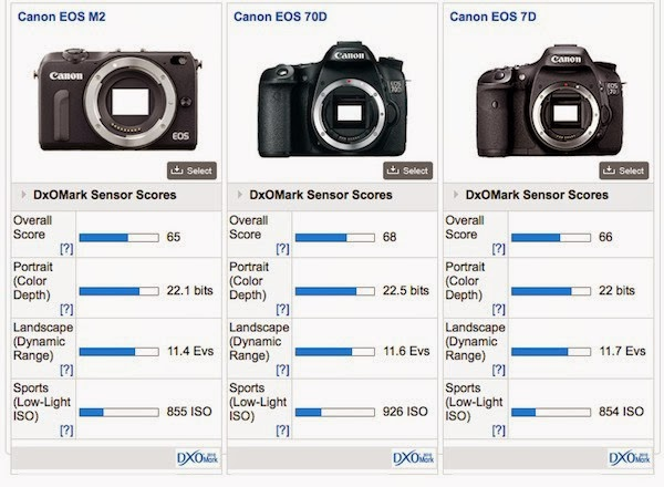 Canon-EOS-M2-comparison-1