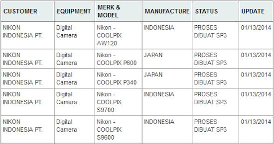 Nikon-Coolpix-AW120-P600-P340-S9700-S9600-cameras