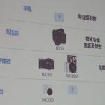 Samsung NX Camera and Lens Rumors for 2014