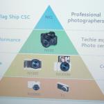 Samsung NX1, NXF1 Cameras and NX 50-150mm f/2.8 OIS STM Lens Rumors