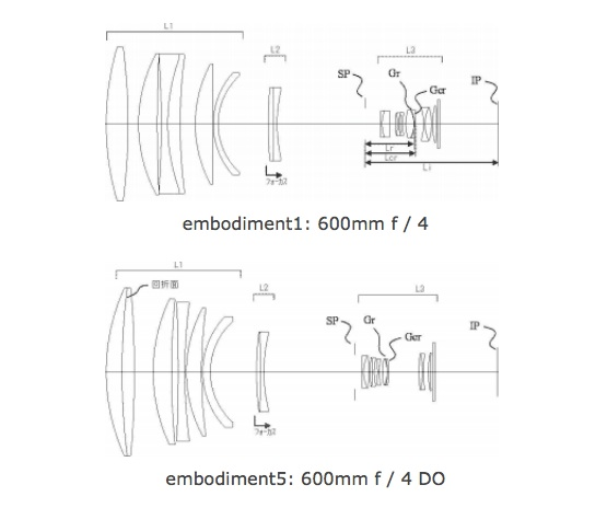 canon-ef-600mm-f4-lens-patent