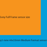 Sony is Working On a New Medium Format Camera
