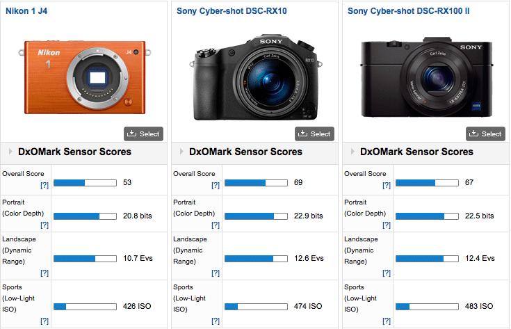 Nikon-1-J4-DxOMark-test-review