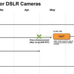 Sony A65 Will Never Get a Successor