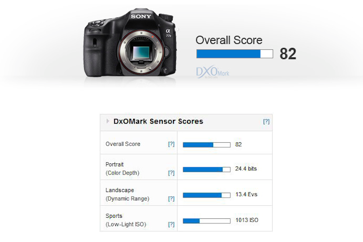 sony-a77-ii-review-test-results