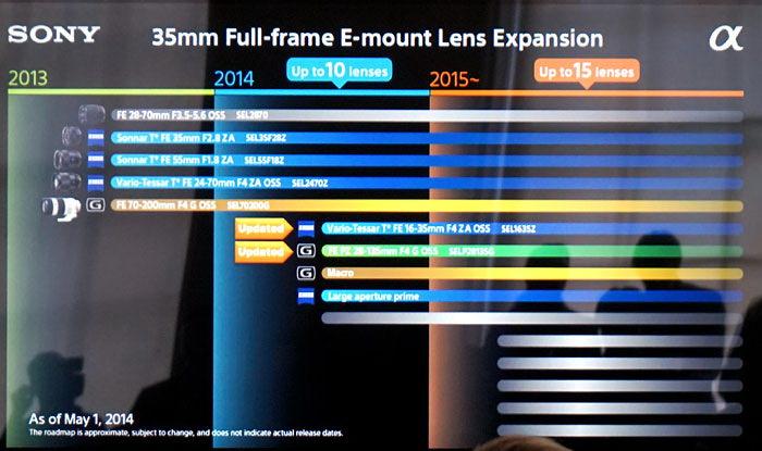 zeiss-fe-16-35mm-f4-za-oss-and-sony-28-135mm-f4-lenses