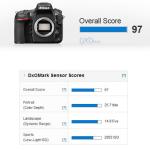 Nikon D810 Sensor Becomes The New Leader at DxOMark