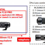 Olympus 2014-2015 PRO Lens Roadmap Officially Unveiled