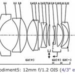 Panasonic Patent for 12mm f/1.2 OIS MFT Lens
