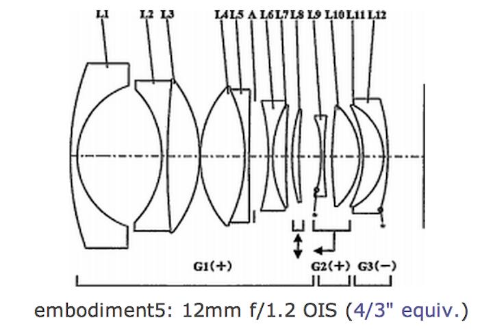 panasonic-12mm-f1-2-ois-patent