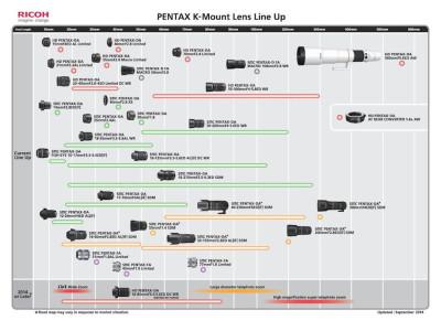 Ricoh-Pentax-K-mount-lens-roadmap
