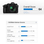 Panasonic FZ1000 Review : Sensor Performance and Test Results