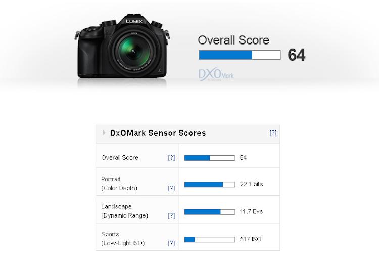 panasonic-fz1000-sensor-dxomark-score