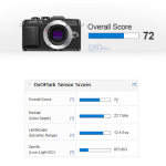 Olympus E-PL7 Sensor Review and Test Results