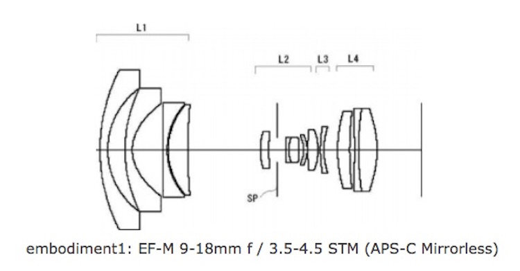 canon-9-18mm-lens-patent