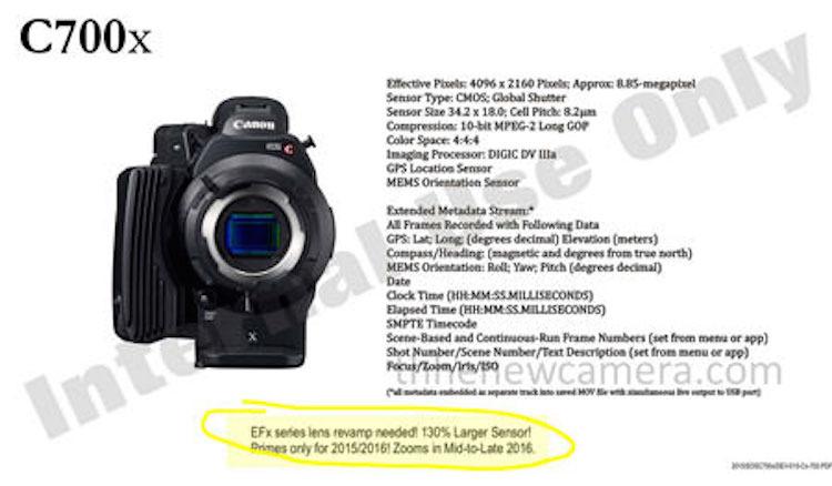 canon-c700x-leaked