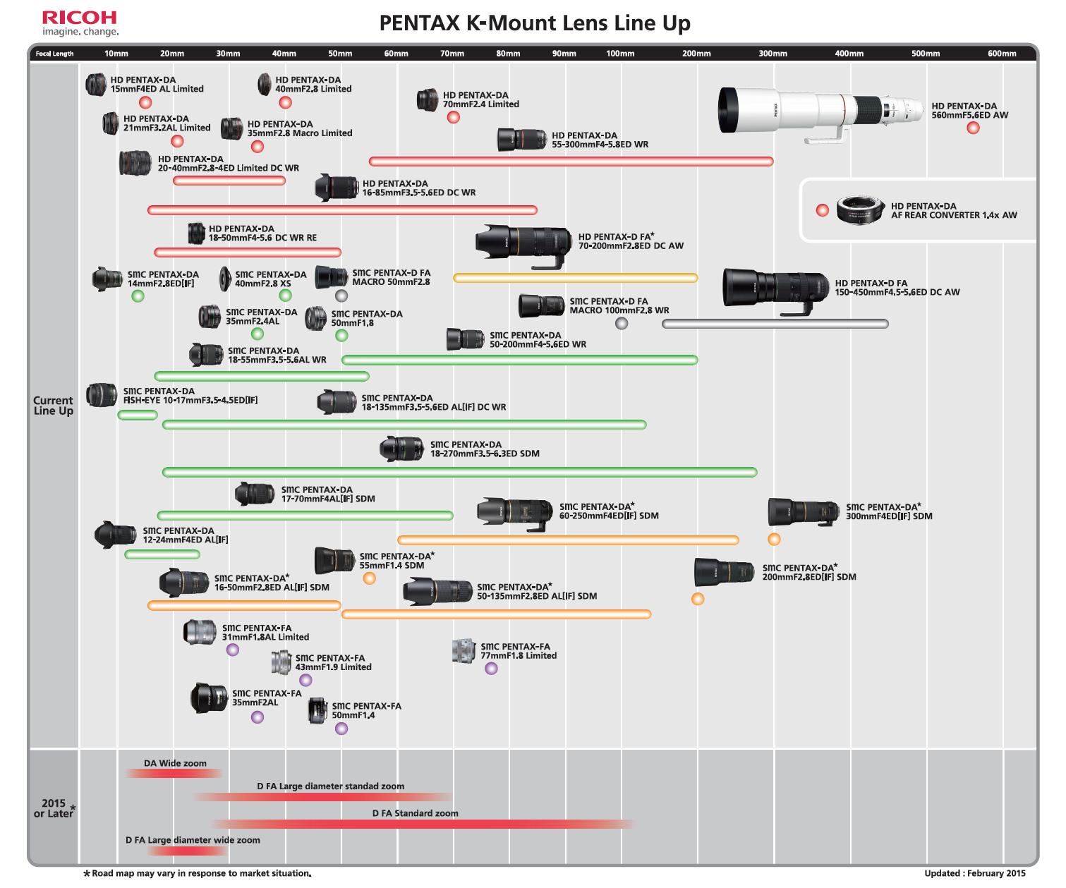 pentax-k-mount-lens-lineup