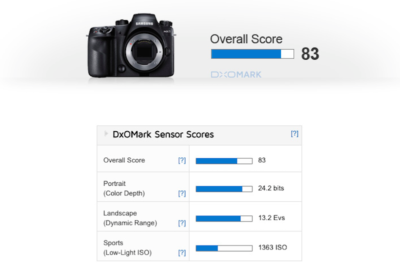 samsung-nx1-sensor-review-test-score