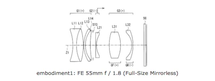 sony-fe-50mm-f1-8-lens-patent