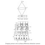 Sony Patent For a New Dual-layer Sensor with PDAF
